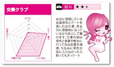 """""""Kosai Club"""""""