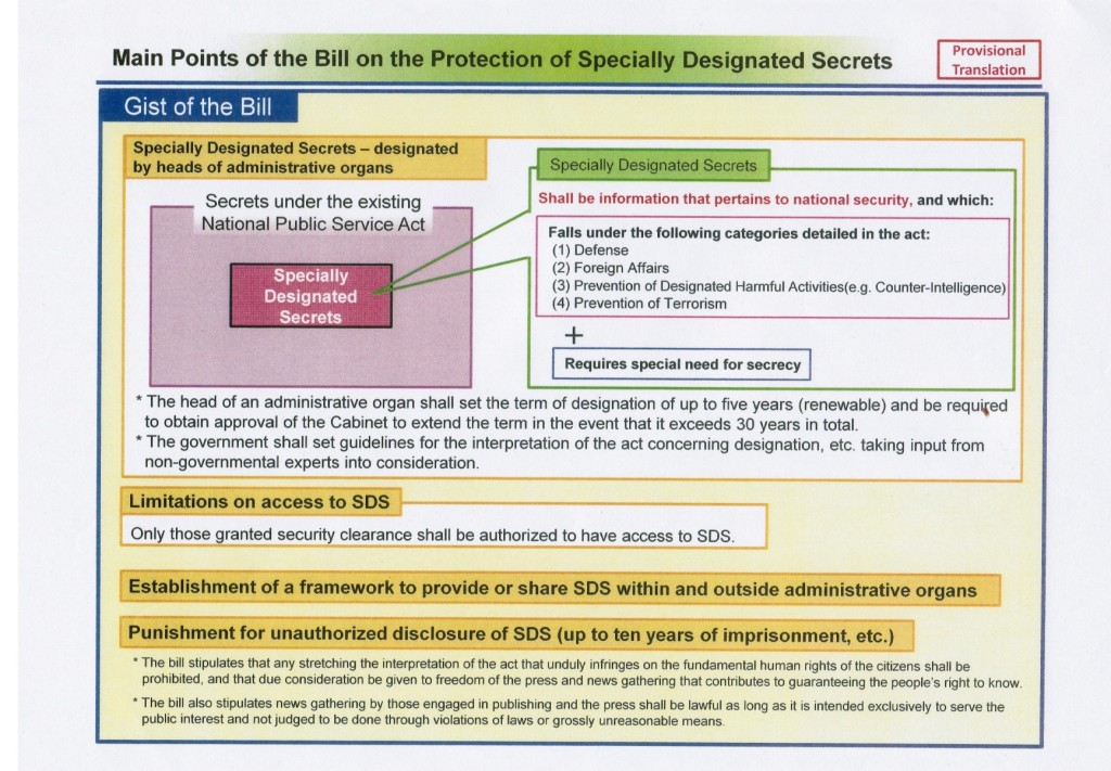 "This a summary of the secrecy law. Although the categories for which secrets can be designated are limited to four areas, there is no oversight to determine whether or not the designation is properly applies. Note the + ""Requires special need for secrecy"" which is a clause so wide that conceivably anything could be fit into that heading."
