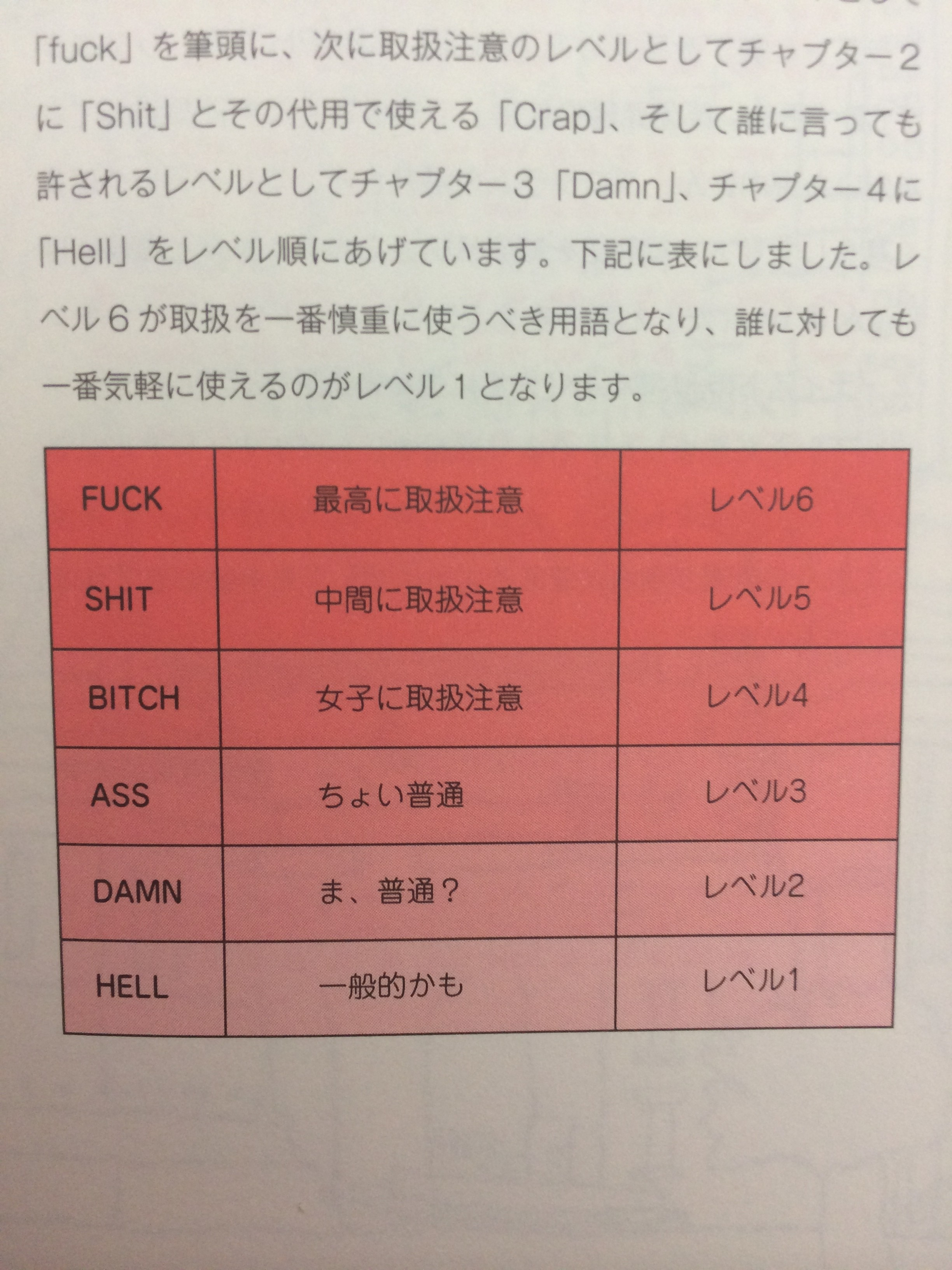 Sexy phrases in japanese