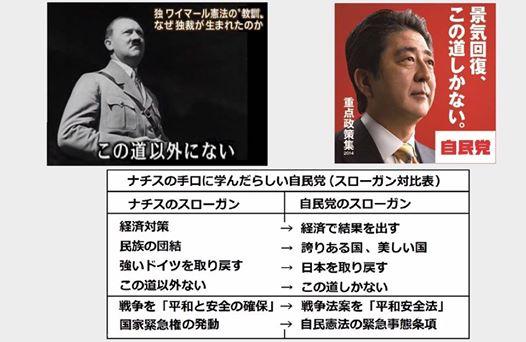 Abe-Japan's Time Machine Back To The Nazi Era