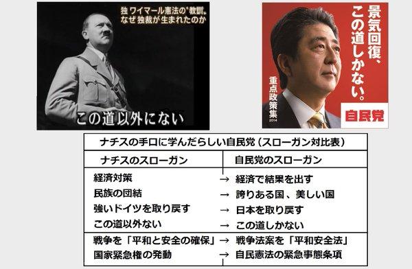 ナチス時代へ逆戻りする日本。共謀罪法案は安倍政権のタイムマシーン?